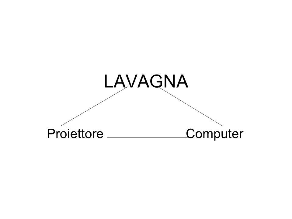LAVAGNA Proiettore Computer