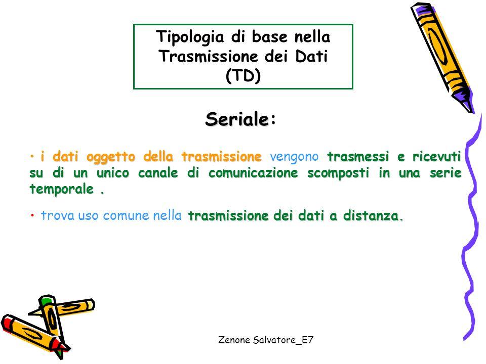 Zenone Salvatore_E7 Seriale Seriale: i dati oggetto della trasmissionetrasmessi e ricevuti su di un unico canale di comunicazione scomposti in una ser