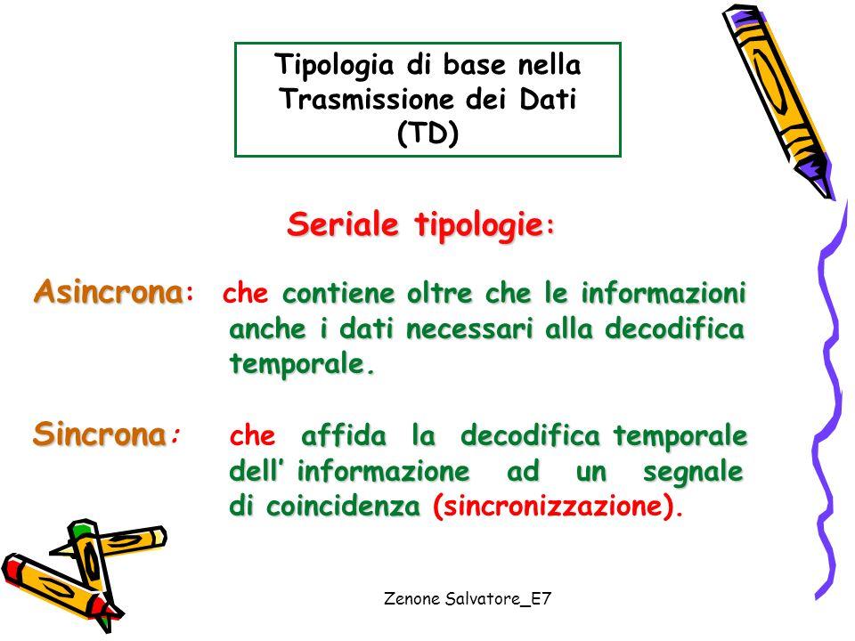 Zenone Salvatore_E7 Seriale tipologie : Asincrona contiene oltre che le informazioni Asincrona : che contiene oltre che le informazioni anche i dati n