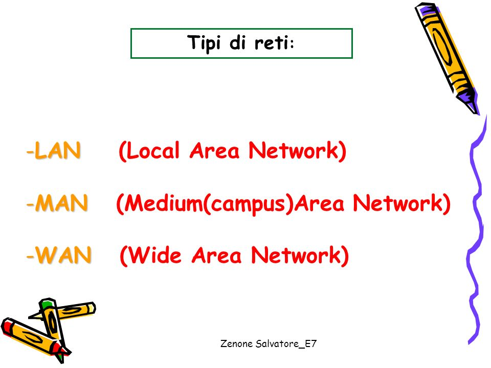 Zenone Salvatore_E7 Tipi di reti : -LAN -LAN (Local Area Network) -MAN -MAN (Medium(campus)Area Network) -WAN -WAN (Wide Area Network)