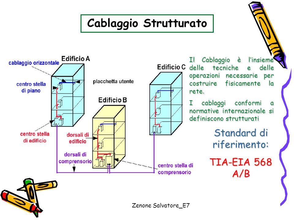 Zenone Salvatore_E7 Cablaggio Strutturato Il Cablaggio è linsieme delle tecniche e delle operazioni necessarie per costruire fisicamente la rete. I ca
