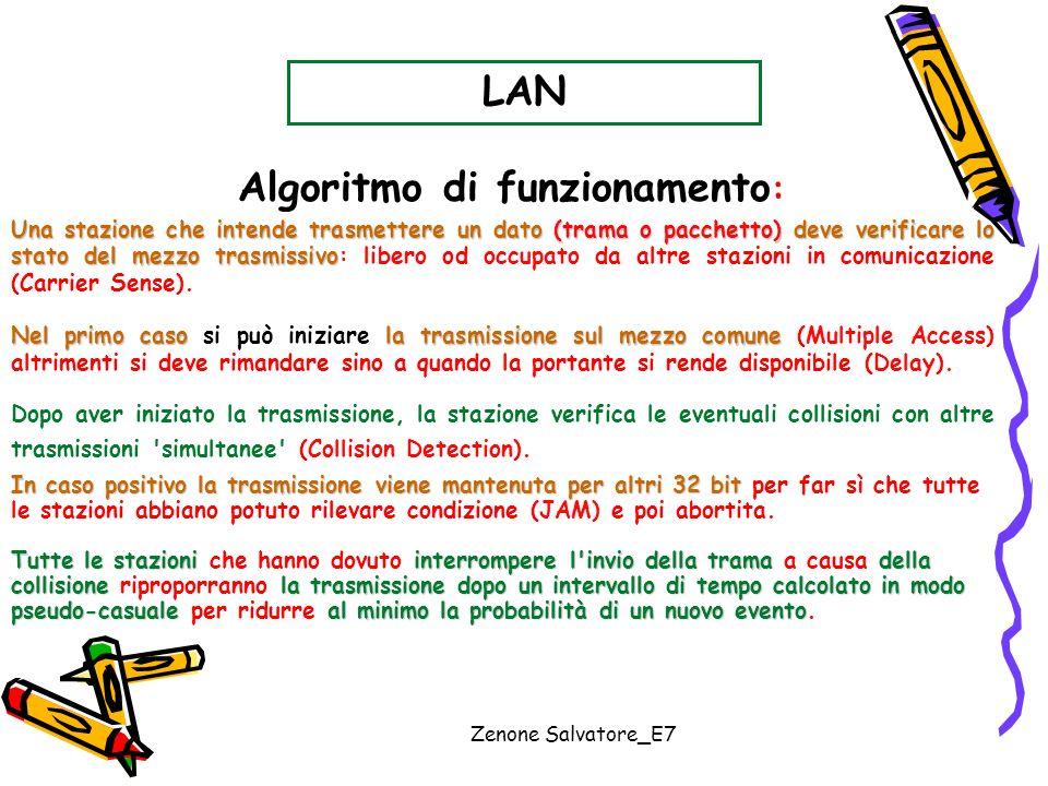 Zenone Salvatore_E7 LAN Algoritmo di funzionamento : Una stazione che intende trasmettere un dato (trama o pacchetto) deve verificare lo stato del mez