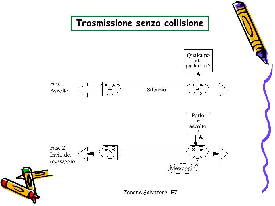 Zenone Salvatore_E7 Trasmissione senza collisione
