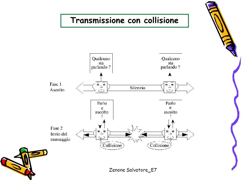 Zenone Salvatore_E7 Transmissione con collisione