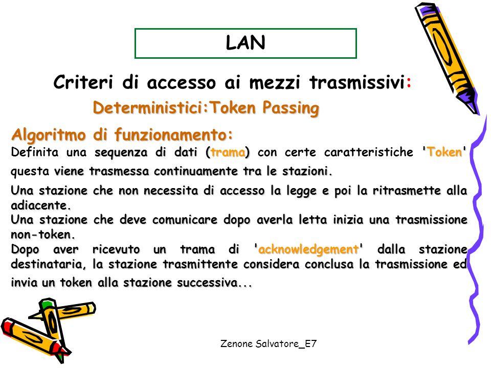 Zenone Salvatore_E7 LAN Criteri di accesso ai mezzi trasmissivi: Deterministici:Token Passing Deterministici:Token Passing Algoritmo di funzionamento: