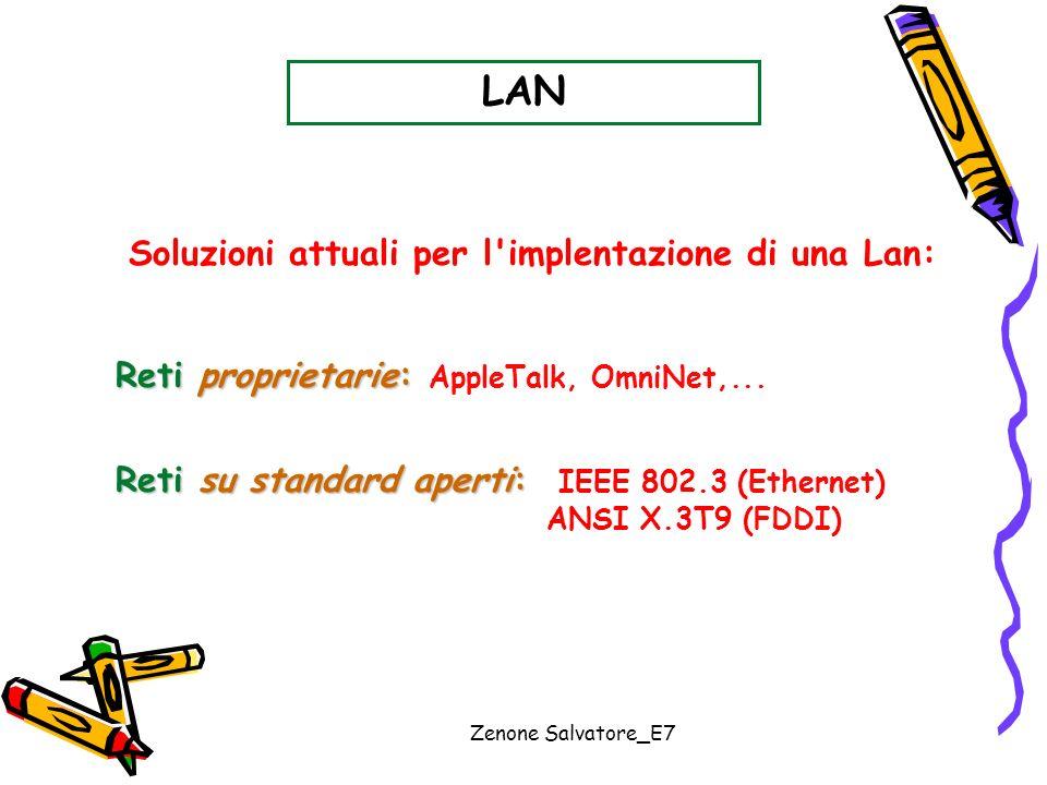 Zenone Salvatore_E7 LAN Soluzioni attuali per l'implentazione di una Lan: Reti proprietarie: Reti proprietarie: AppleTalk, OmniNet,... Reti su standar