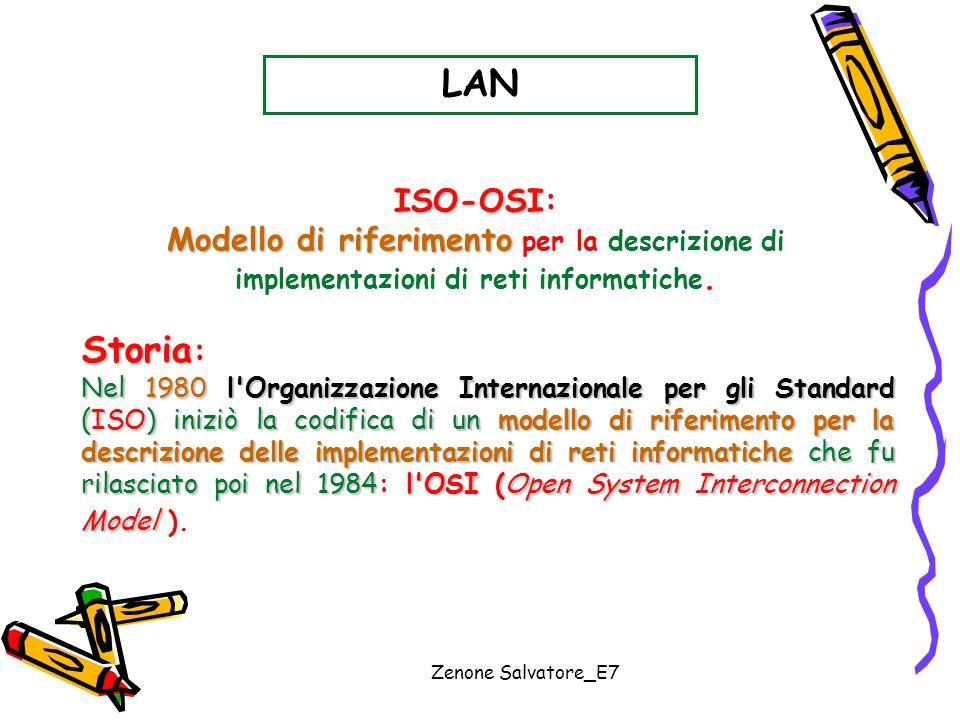 Zenone Salvatore_E7 LAN ISO-OSI ISO-OSI: Modello di riferimento Modello di riferimento per la descrizione di implementazioni di reti informatiche. Sto