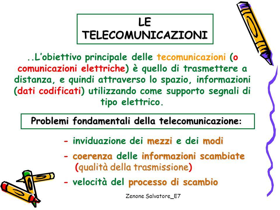 Zenone Salvatore_E7 Elementi di un sistema di telecomunicazione Sorgente che produce il messaggioSorgente (che produce il messaggio) Trasmettitore che trasforma il messaggioTrasmettitore (che trasforma il messaggio in un segnale in un segnale) Mezzo di trasmissione veicolo fisico sul qualeMezzo di trasmissione (il veicolo fisico sul quale si propaga il segnale si propaga il segnale) Ricevitore trasforma il segnale in un messaggioRicevitore (che trasforma il segnale in un messaggio) Destinatario utilizza il segnale ricevutoDestinatario (che utilizza il segnale ricevuto)