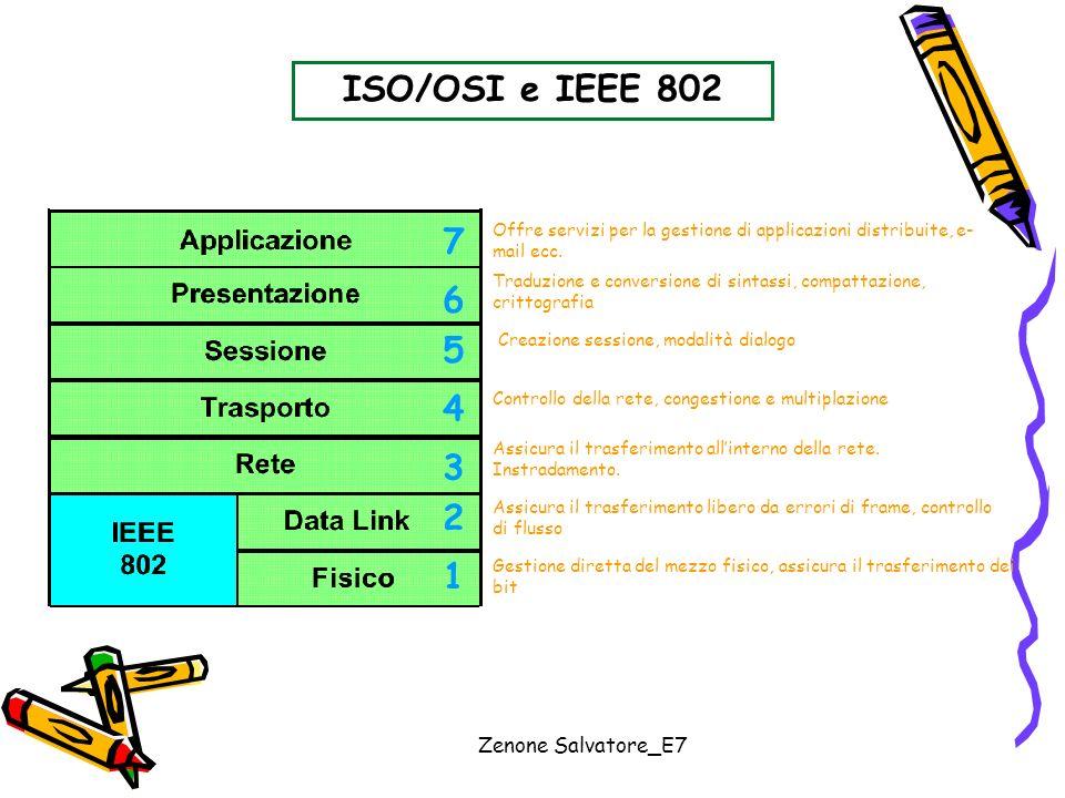 Zenone Salvatore_E7 ISO/OSI e IEEE 802 7 6 5 4 3 2 1 Offre servizi per la gestione di applicazioni distribuite, e- mail ecc. Traduzione e conversione