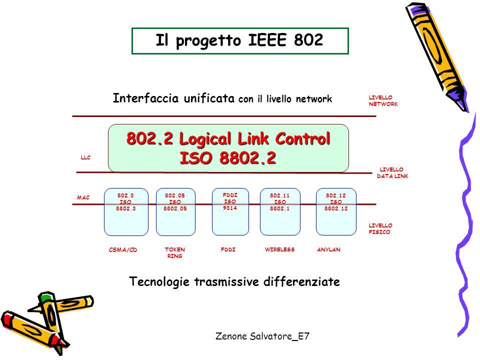 Zenone Salvatore_E7 Il progetto IEEE 802 802.2 Logical Link Control ISO 8802.2 802.3 ISO 8802.3 802.05 ISO 8802.05 FDDI ISO 9314 802.11 ISO 8802.1 802