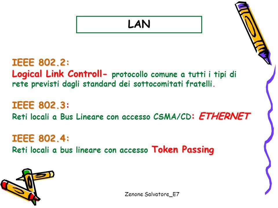 Zenone Salvatore_E7 LAN IEEE 802.2: Logical Link Controll- Logical Link Controll- protocollo comune a tutti i tipi di rete previsti dagli standard dei