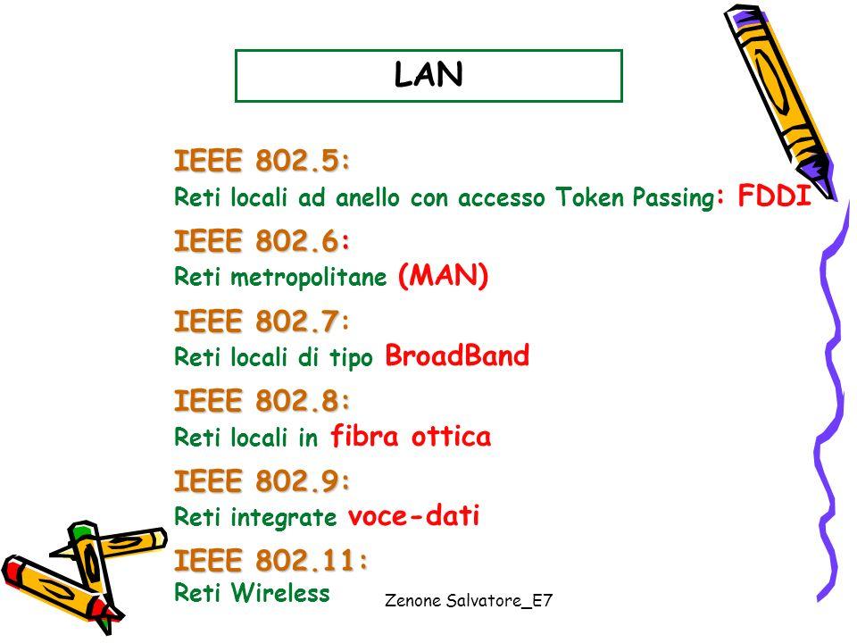 Zenone Salvatore_E7 LAN IEEE 802.5: Reti locali ad anello con accesso Token Passing : FDDI IEEE 802.6: Reti metropolitane (MAN) IEEE 802.7 IEEE 802.7:
