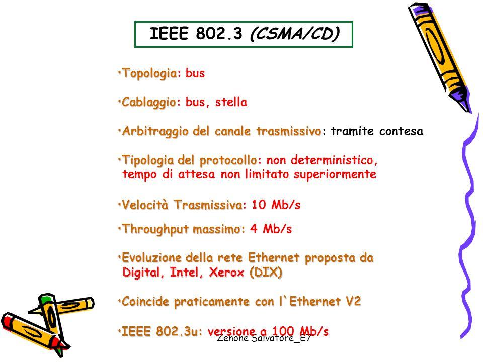 Zenone Salvatore_E7 IEEE 802.3 (CSMA/CD) TopologiaTopologia: bus CablaggioCablaggio: bus, stella Arbitraggio del canale trasmissivoArbitraggio del can