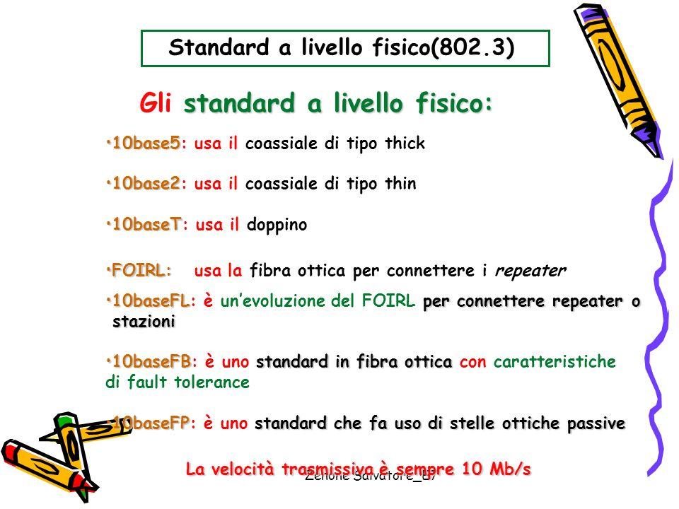 Zenone Salvatore_E7 Standard a livello fisico(802.3) standard a livello fisico: Gli standard a livello fisico: 10base510base5: usa il coassiale di tip