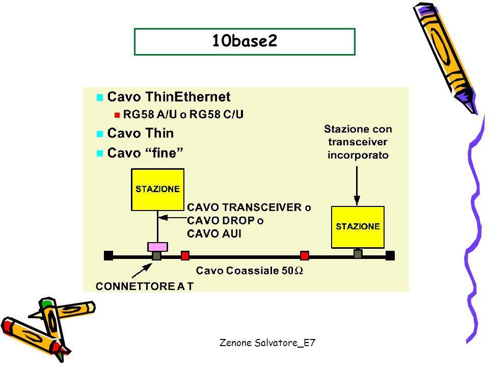 Zenone Salvatore_E7 10base2