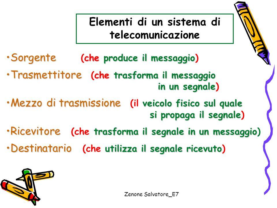 Zenone Salvatore_E7 Elementi di un sistema di telecomunicazione Sorgente che produce il messaggioSorgente (che produce il messaggio) Trasmettitore che