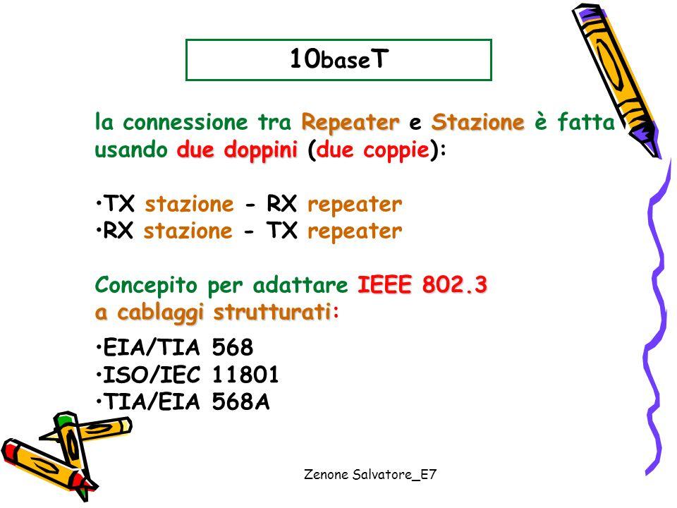 Zenone Salvatore_E7 RepeaterStazione la connessione tra Repeater e Stazione è fatta due doppini usando due doppini (due coppie): TX stazione - RX repe