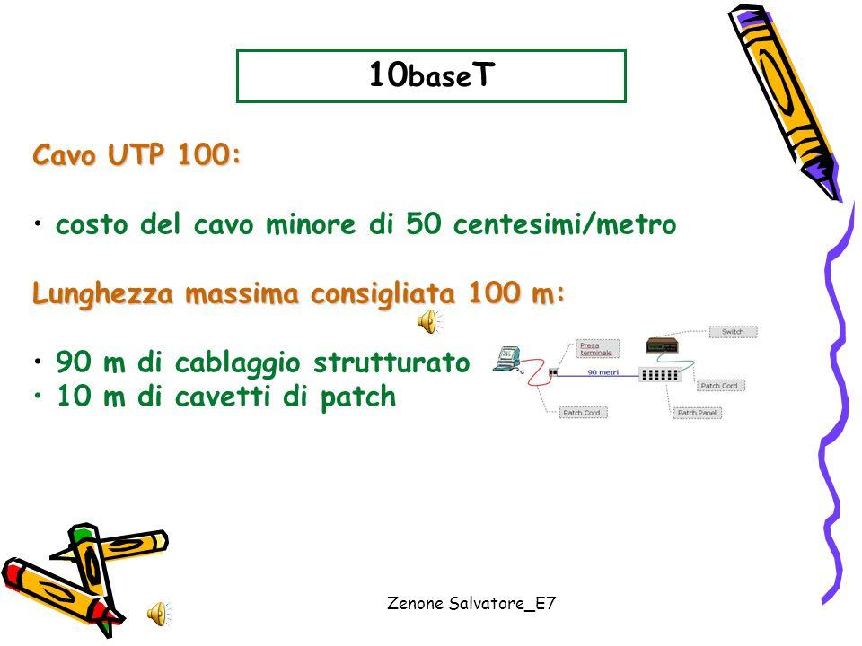 Zenone Salvatore_E7 10 base T Cavo UTP 100: costo del cavo minore di 50 centesimi/metro Lunghezza massima consigliata 100 m: 90 m di cablaggio struttu