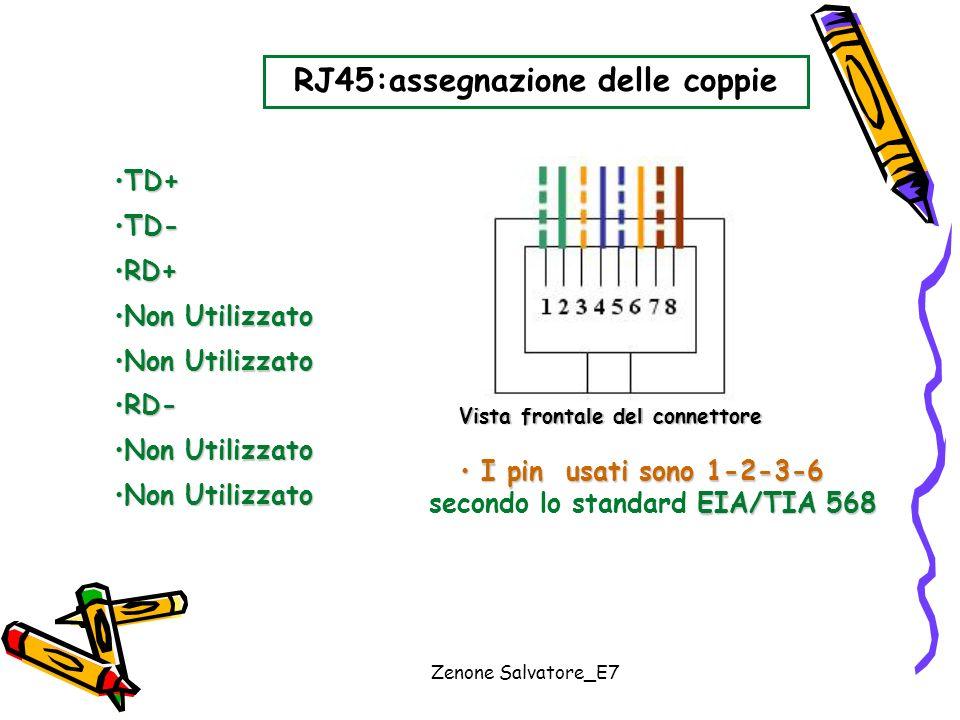 Zenone Salvatore_E7 RJ45:assegnazione delle coppie TD+TD+ TD-TD- RD+RD+ Non UtilizzatoNon Utilizzato RD-RD- Non UtilizzatoNon Utilizzato Vista frontal