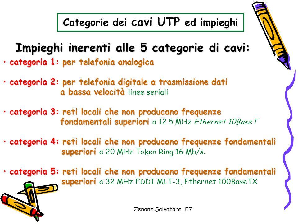 Zenone Salvatore_E7 Categorie dei cavi UTP ed impieghi Impieghi inerenti alle 5 categorie di cavi: categoria 1per telefonia analogica categoria 1: per