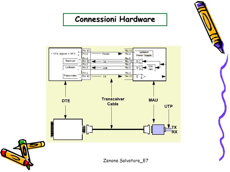 Zenone Salvatore_E7 Connessioni Hardware