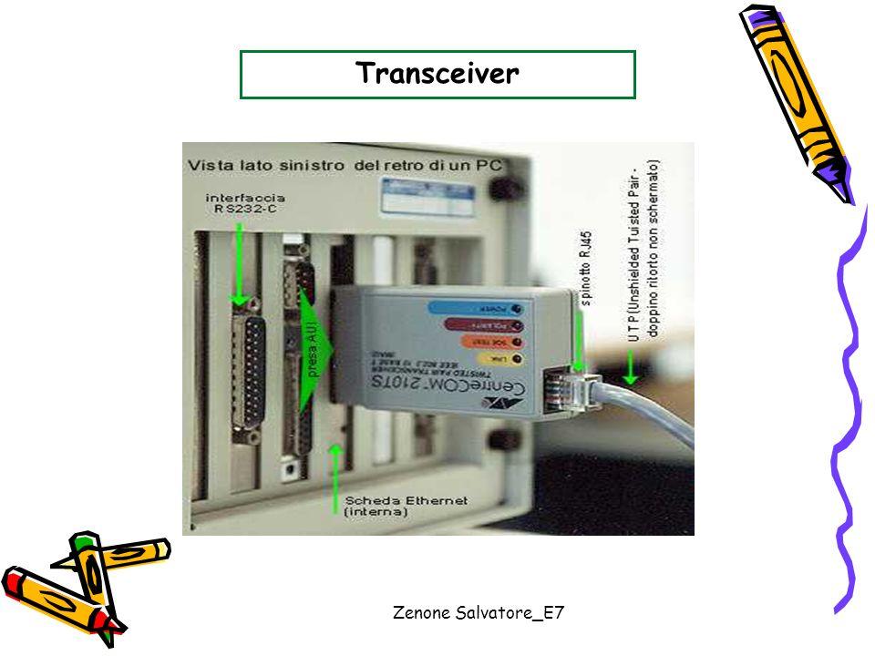 Zenone Salvatore_E7 Transceiver
