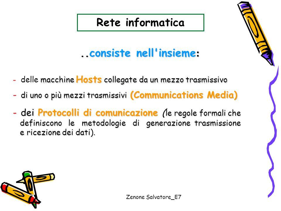 Zenone Salvatore_E7 Rete informatica macchine Hosts collegate da un mezzo trasmissivo - delle macchine Hosts collegate da un mezzo trasmissivo di uno
