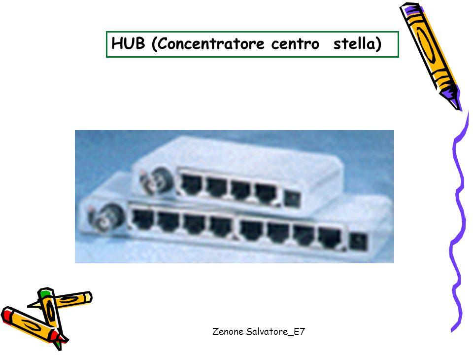 Zenone Salvatore_E7 HUB (Concentratore centro stella)
