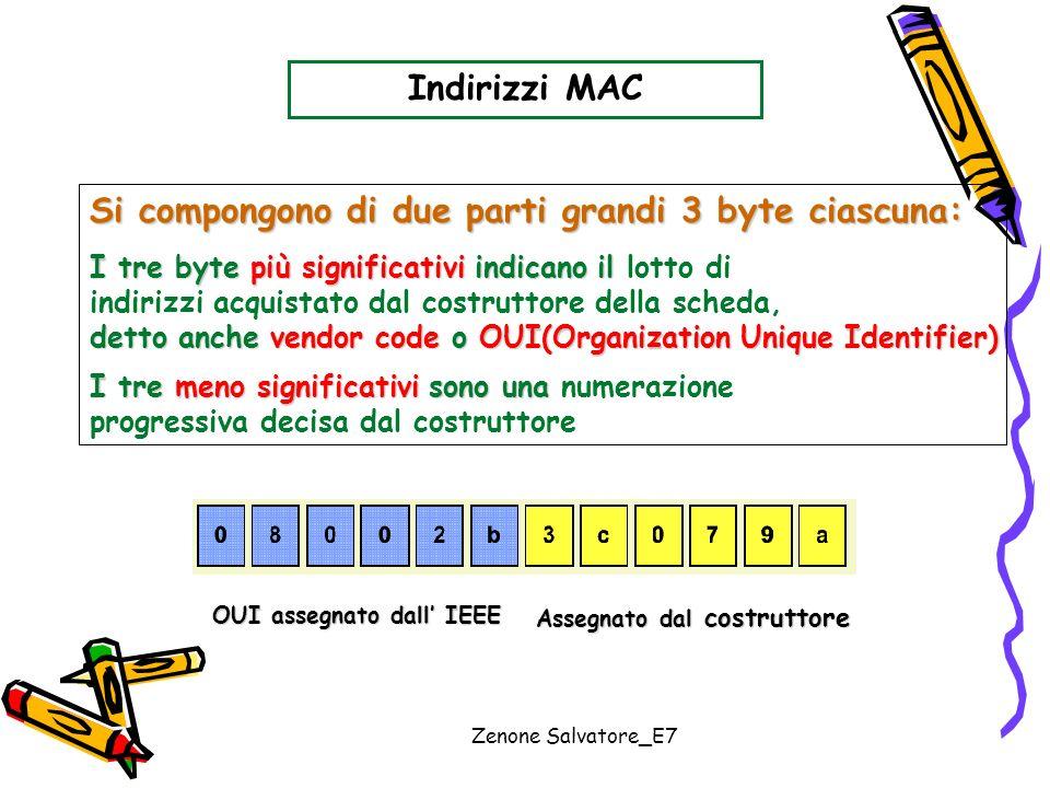 Zenone Salvatore_E7 Indirizzi MAC Si compongono di due parti grandi 3 byte ciascuna: I tre byte più significativi indicano il I tre byte più significa