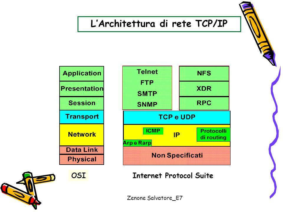 Zenone Salvatore_E7 LArchitettura di rete TCP/IP OSI Internet Protocol Suite
