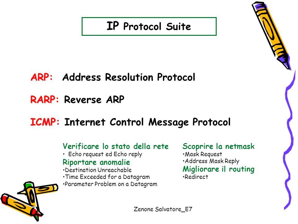 Zenone Salvatore_E7 IP Protocol Suite ARP ARP: Address Resolution Protocol RARP RARP: Reverse ARP ICMP ICMP: Internet Control Message Protocol Verific
