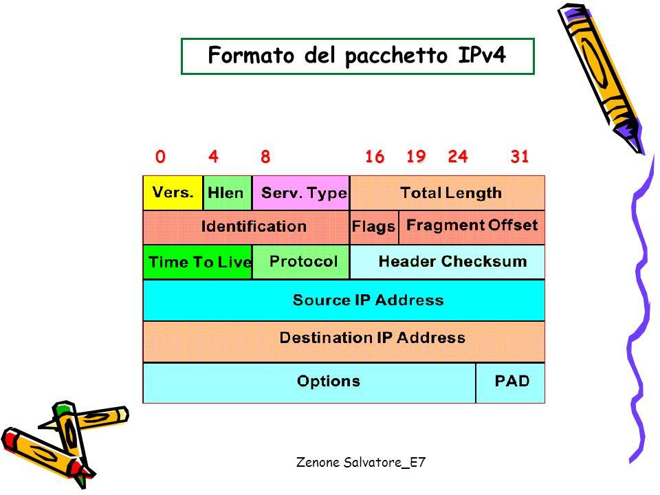 Zenone Salvatore_E7 Formato del pacchetto IPv4 16 19 24 31 0 4 8