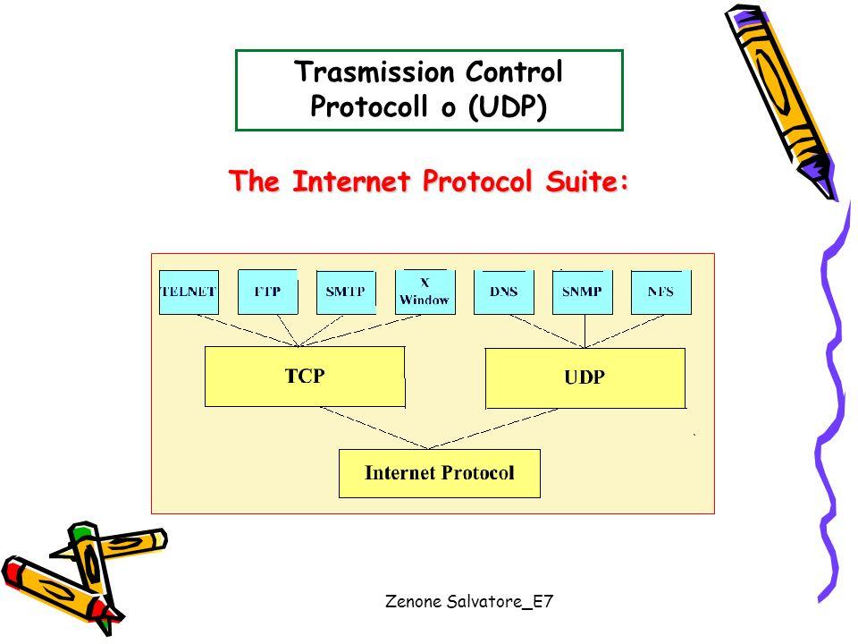 Zenone Salvatore_E7 Trasmission Control Protocoll o (UDP) The Internet Protocol Suite: