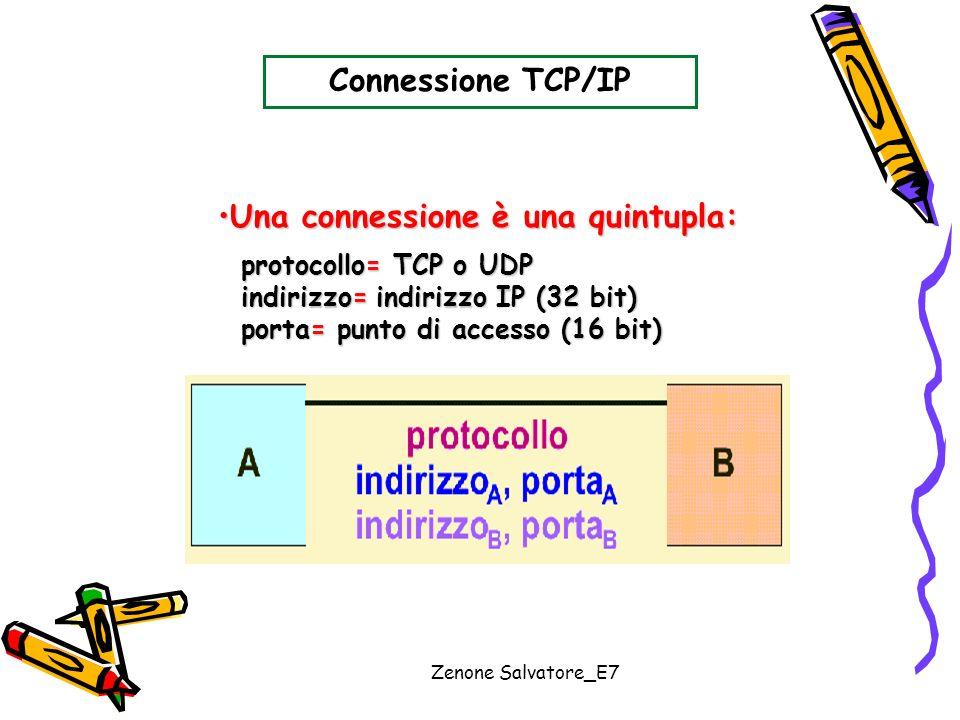 Zenone Salvatore_E7 Connessione TCP/IP Una connessione è una quintupla:Una connessione è una quintupla: protocollo= TCP o UDP protocollo= TCP o UDP in