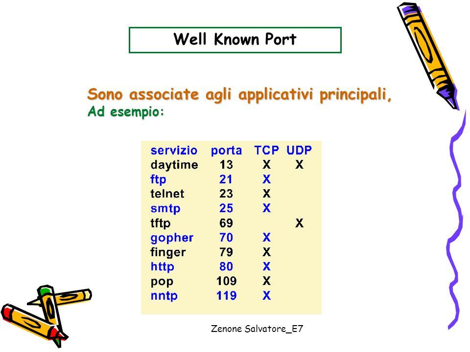 Zenone Salvatore_E7 Well Known Port Sono associate agli applicativi principali, Ad esempio: