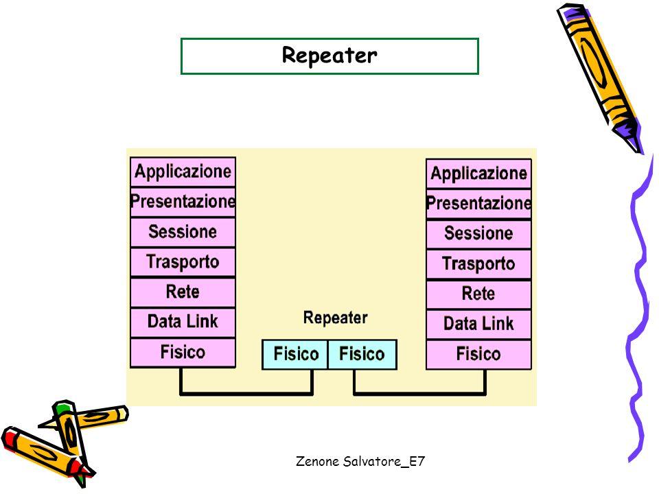 Zenone Salvatore_E7 Repeater