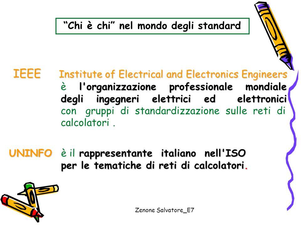 Zenone Salvatore_E7 LAN ISO-OSI ISO-OSI: Modello di riferimento Modello di riferimento per la descrizione di implementazioni di reti informatiche.