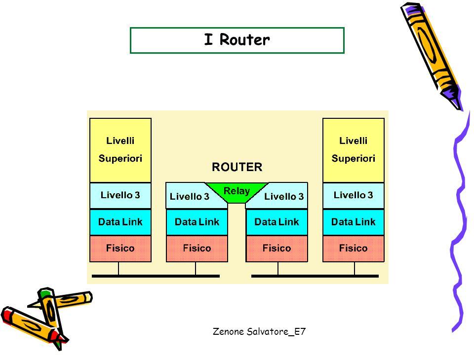Zenone Salvatore_E7 I Router