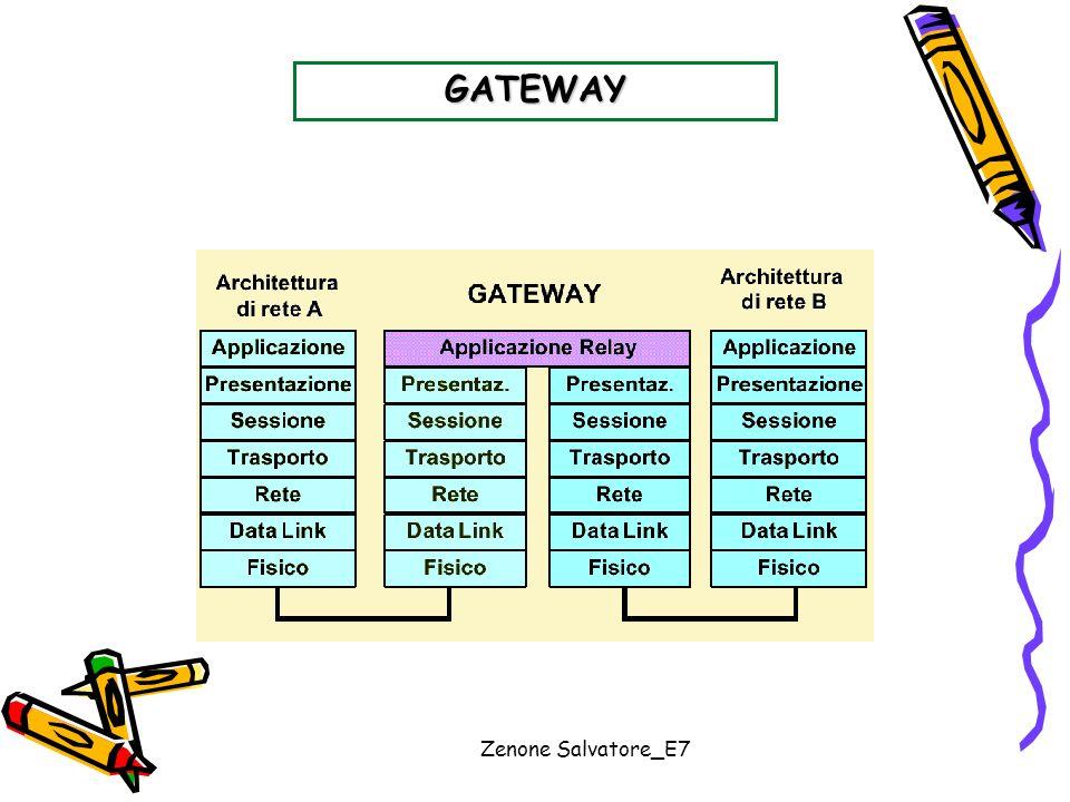 Zenone Salvatore_E7 GATEWAY