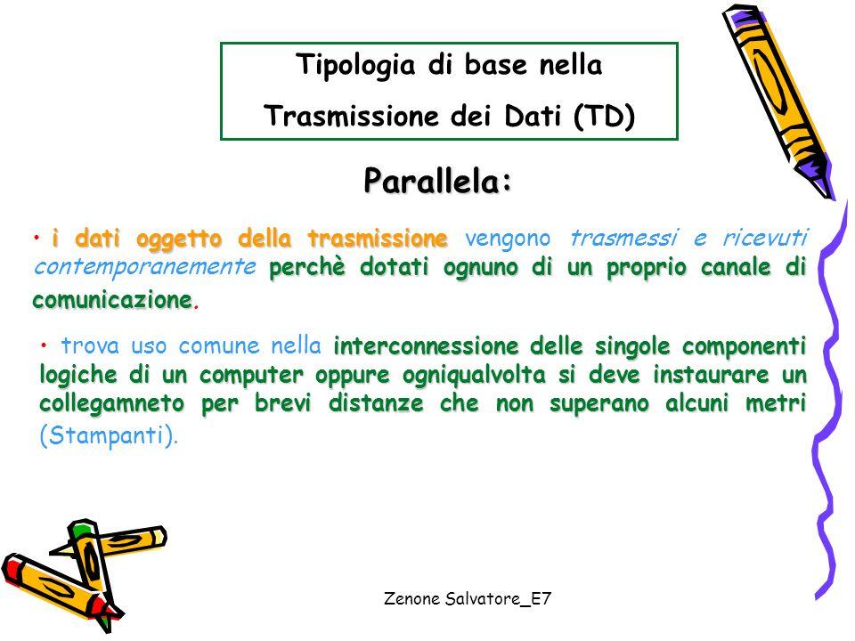 Zenone Salvatore_E7 Tipologia di base nella Trasmissione dei Dati (TD) Parallela: i dati oggettodella trasmissione perchè dotati ognuno di un proprio