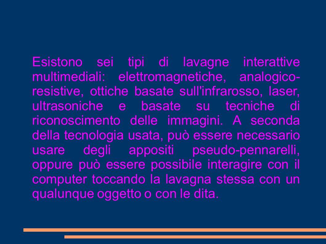 Esistono sei tipi di lavagne interattive multimediali: elettromagnetiche, analogico- resistive, ottiche basate sull'infrarosso, laser, ultrasoniche e