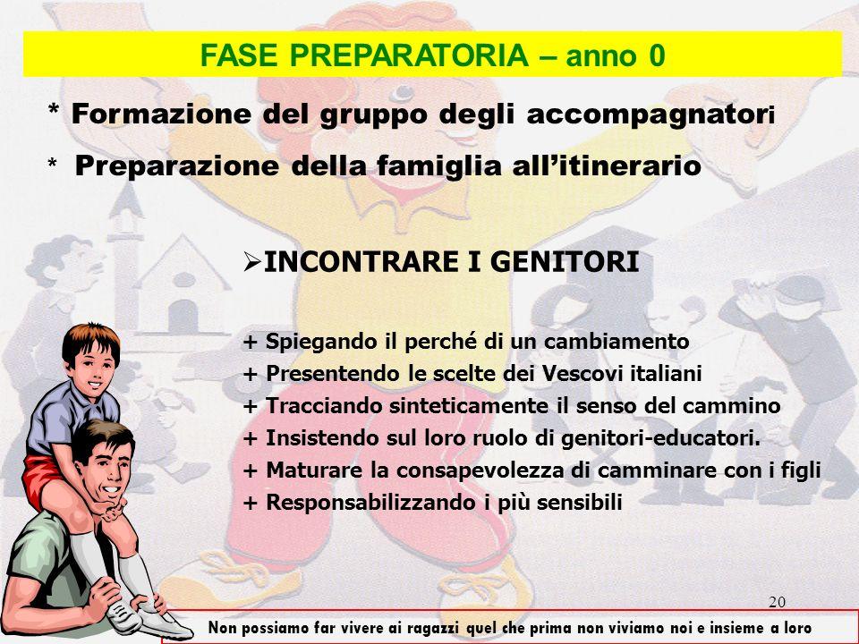 20 * Formazione del gruppo degli accompagnator i * Preparazione della famiglia allitinerario Non possiamo far vivere ai ragazzi quel che prima non viv