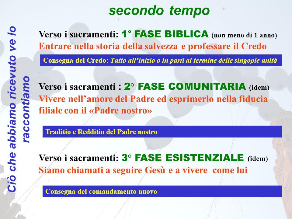 22 secondo tempo Verso i sacramenti: 3° FASE ESISTENZIALE (idem) Siamo chiamati a seguire Gesù e a vivere come lui Verso i sacramenti : 2° FASE COMUNI