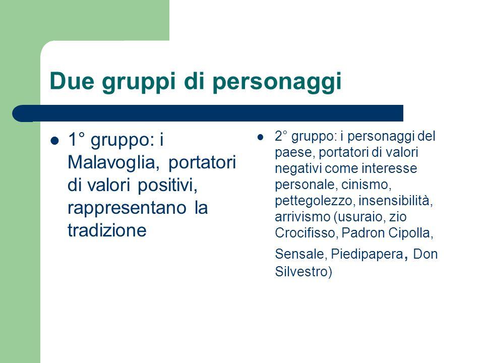 Due gruppi di personaggi 1° gruppo: i Malavoglia, portatori di valori positivi, rappresentano la tradizione 2° gruppo: i personaggi del paese, portato