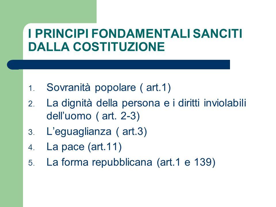 I PRINCIPI FONDAMENTALI SANCITI DALLA COSTITUZIONE 1. Sovranità popolare ( art.1) 2. La dignità della persona e i diritti inviolabili delluomo ( art.