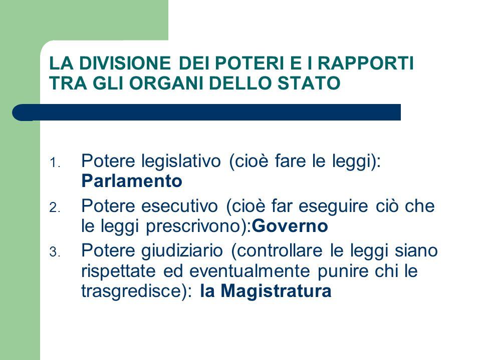 LA DIVISIONE DEI POTERI E I RAPPORTI TRA GLI ORGANI DELLO STATO 1. Potere legislativo (cioè fare le leggi): Parlamento 2. Potere esecutivo (cioè far e