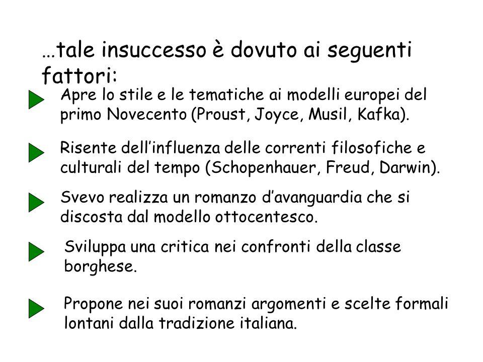 …tale insuccesso è dovuto ai seguenti fattori: Svevo realizza un romanzo davanguardia che si discosta dal modello ottocentesco.