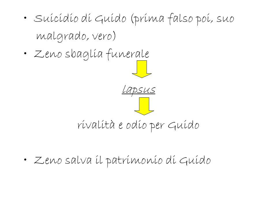 Suicidio di Guido (prima falso poi, suo malgrado, vero) Zeno sbaglia funerale lapsus rivalità e odio per Guido Zeno salva il patrimonio di Guido