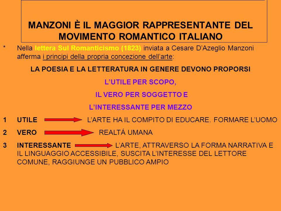 MANZONI È IL MAGGIOR RAPPRESENTANTE DEL MOVIMENTO ROMANTICO ITALIANO *Nella lettera Sul Romanticismo (1823) inviata a Cesare DAzeglio Manzoni afferma