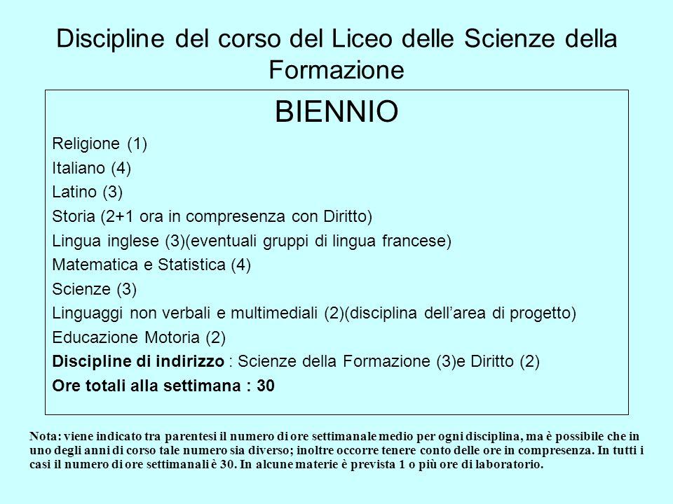 Discipline del corso del Liceo delle Scienze della Formazione BIENNIO Religione (1) Italiano (4) Latino (3) Storia (2+1 ora in compresenza con Diritto